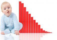 Прирост населения в Турции – 1 млн. человек за прошлый год