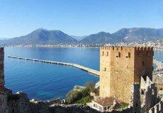 В Турции подорожал вход в музеи, в том числе в Аланийскую крепость